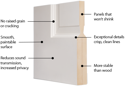 TruStile MDF Door Construction