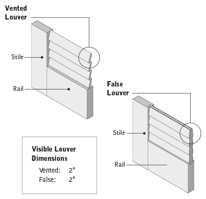 details of louver constructions