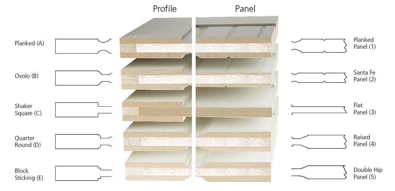 Paint Grade Mdf Interior Doors Woodgraindoors Custom