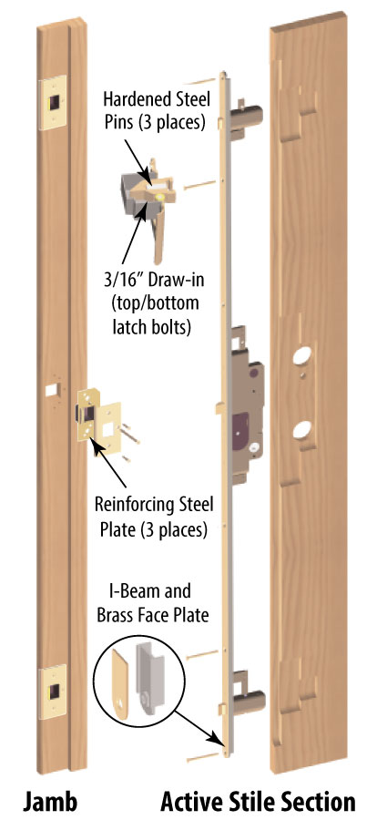 3 Point Locks : Door hardware rock mountain emtek locks