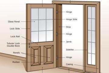 Door Structure